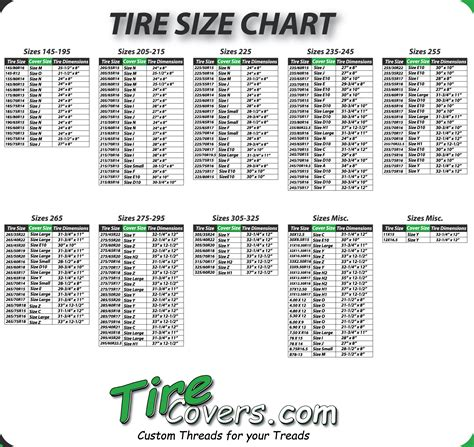 tire sizes explained diagram tire get free image about