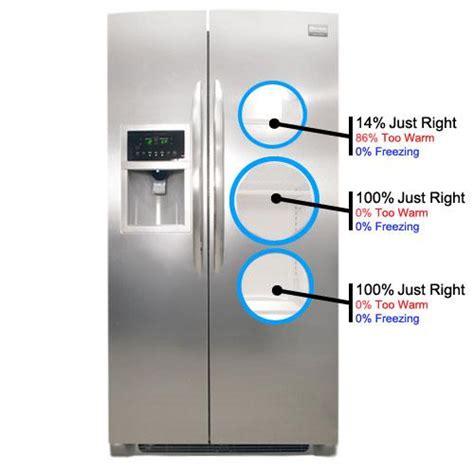 fridge room temperature ge refrigerator temperature of refrigerator