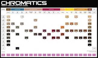 redken fusion color chart redken shades eq redken shades and color charts on