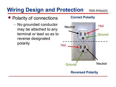 electrical safety  construction  south carolina state