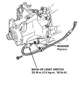 1996 buick roadmaster fuse box diagram buick roadmaster cooling toyota ta a fuel pump relay location on 1996 buick roadmaster fuse box diagram