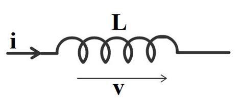 inductor variable definicion electricidad