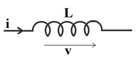 inductor o bobina electrica electricidad