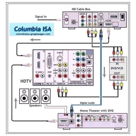 speaker wire  buy   home theater system