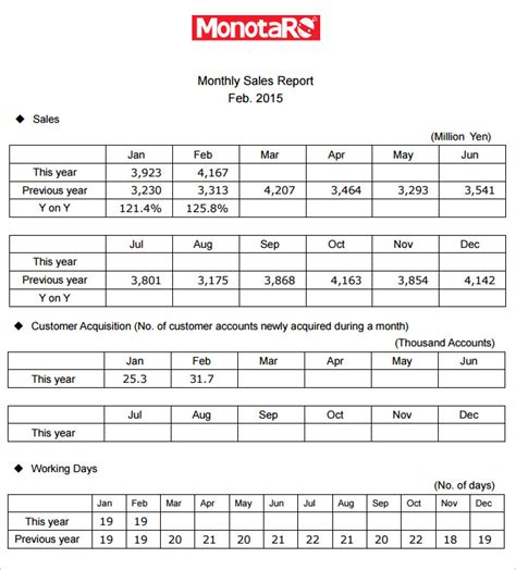 monthly sales report template 13 free excel pdf