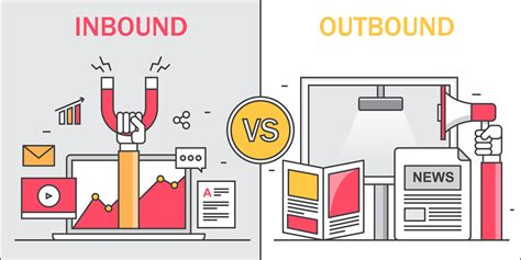 hubspot what is inbound marketing