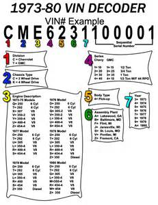 Chevrolet Vin Decoder Chart 1973 1980 Gmc Chevy Truck Vin Decoder Chevy Truck Parts