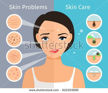 Skin Care Problems And Answers by Treatmets Infographic Vector Icons Stock