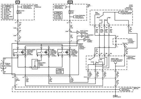 automotive air conditioning repair 2006 jeep wrangler navigation system c36 wiring diagram wiring diagrams image free gmaili net