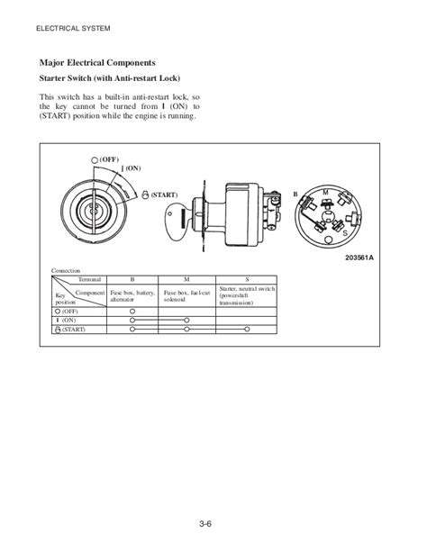 cat forklift ignition switch wiring diagram forklift