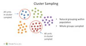 Cluster Outline Definition by Random Sling Definition In Research Homework Help