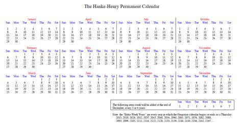 Calendario Permanente Calendario Permanente Hanke Henry La