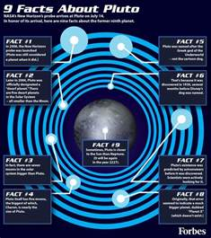 facts about i nine facts about pluto infographic