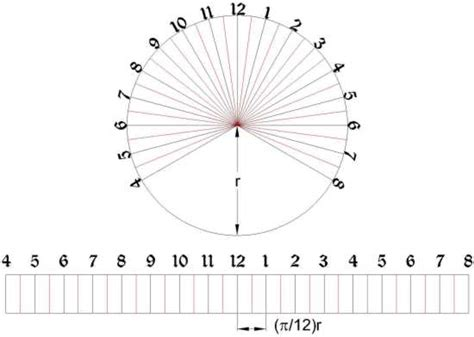 image gallery sundial templates