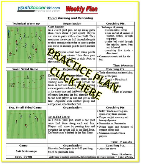 soccer practice plan template the world s catalog of ideas