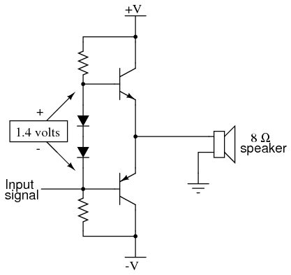 transistor as lifier theory gain of a push pull bjt lifier basic