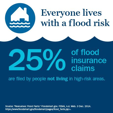house insurance flood risk flood risk house insurance 28 images why flood insurance isn t like a homeowners