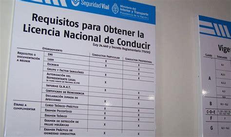 requisitos para la licencia de conducir en el df 2016 chepes quot la rioja argentina quot 1 03 13