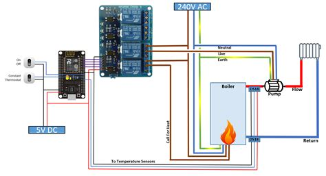 diy smart home heating system
