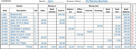 bookkeeping for a small business template template for bookkeeping small business viplinkek info