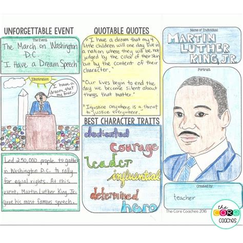 rosa parks biography lesson plan researching civil rights heroes black history month