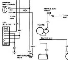 1991 k1500 wiring diagram fixya