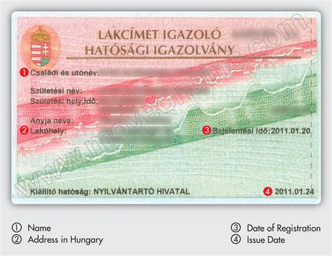 Adressaufkleber Ausweis by Immigrating To Hungary Immigrating To Budapest Country