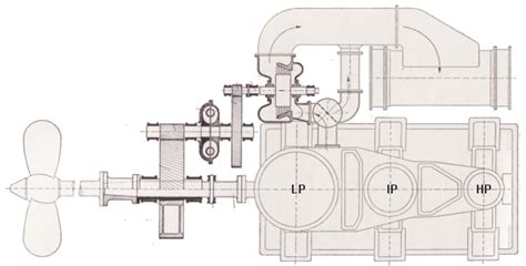 expansion steam engine diagram expansion steam engine