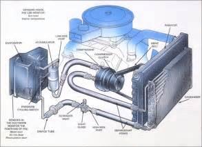 Scion Xb 2008 Interior A C Compressor Ac Compressor Techchoice Parts