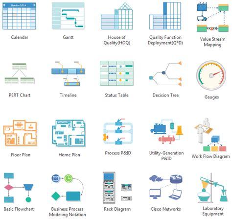 technical diagram software visio logic diagram visio logic gate stencil elsavadorla