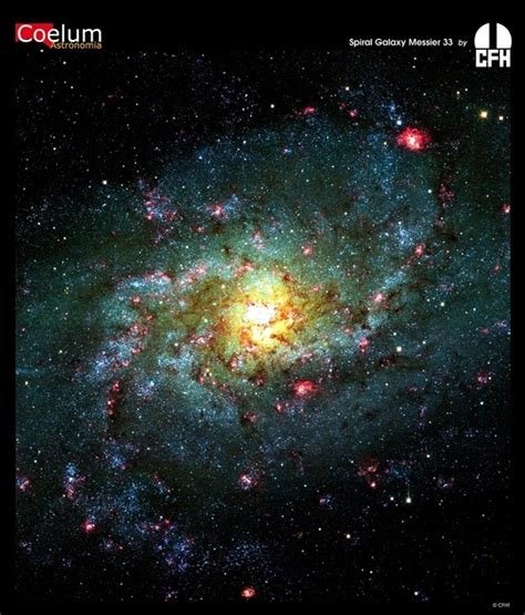 astronomy online view images template
