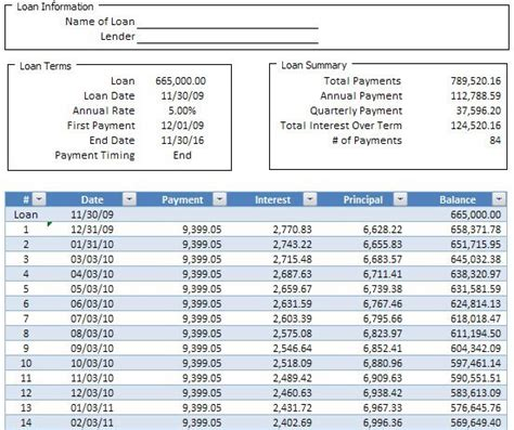 spreadsheet excel mortgage calculator with extra payments