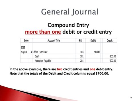 Office Supplies Debit Or Credit Basics Of Accounting Chart Of Accounts General Journal