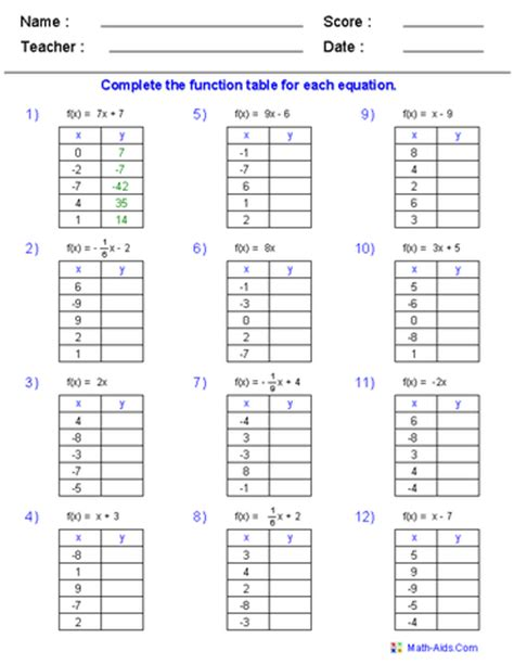 continuing pattern rule with tables worksheets input output machine worksheets opossumsoft