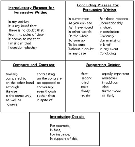 Vocabulary For Essay Writing by Best 25 Paragraph Starters Ideas On Paragraph