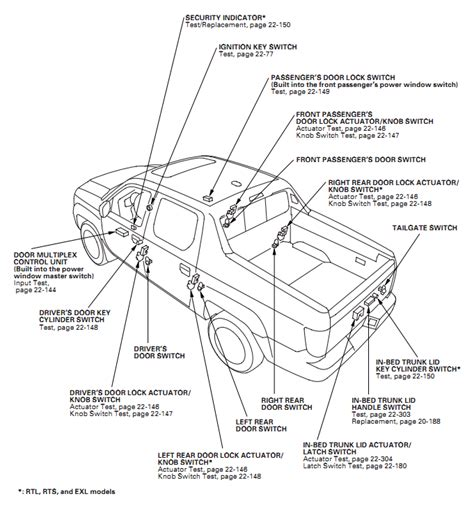 Karr 4040a alarm electrical wiring diagram karr 4040a with 28 more karr 4040a alarm electrical wiring diagram karr 4040a karr 4040a alarm electrical wiring diagram 42 wiring asfbconference2016 Image collections