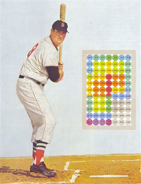 Pdf Science Hitting Ted Williams mlb the ted williams approach is influencing hitters today