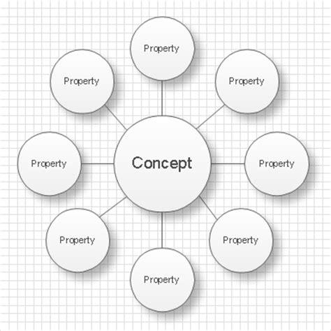 brainstorming diagram diagrams