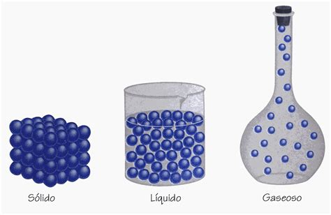 html imagenes propiedades ciencias 3 quimica propiedades fisicas