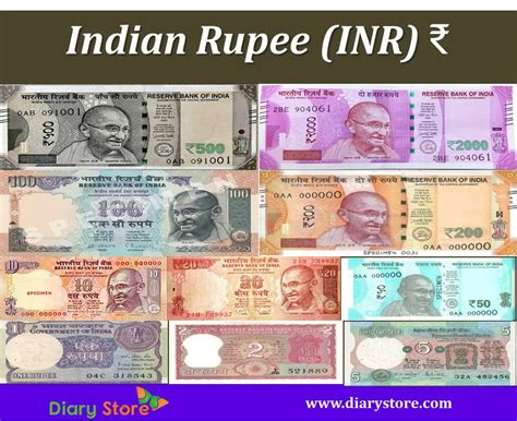currency inr rupee indian currency indian rupee rupees i inr