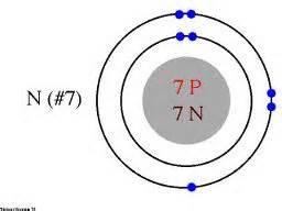 nitrogen bohr diagram physicsgirl01 just another site