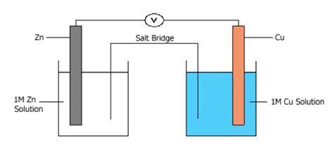 galvanic cell diagram voltaic cell zinc copper electrochemcial cell e 176 1 10 v