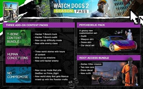 dogs 2 missions dogs 2 season pass content detailed co op missions cosmetics and more