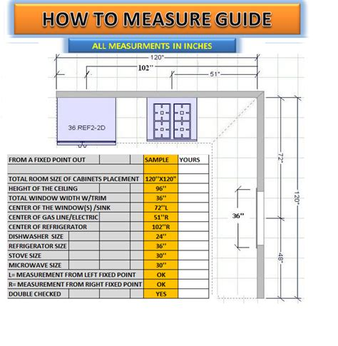How To Measure For Kitchen Cabinets | kitchen cabinets elk grove village il wholesale cabinetry