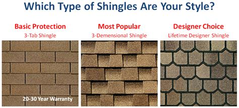 Types Of Roof Tiles Types Of Shingles1