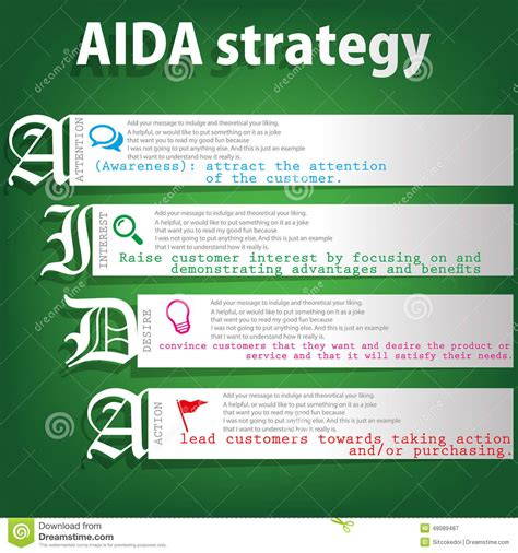 layout of strategy paper aida strategy stock vector image of analysis description