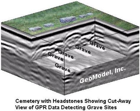 gpr basics a handbook for ground penetrating radar users books ground penetrating radar gpr ground radar