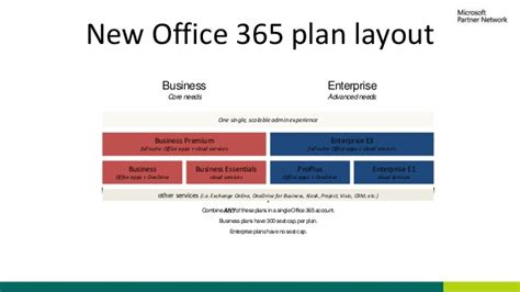 Office 365 Upgrade Office 365 Upgrade 28 Images Office 365 New Updates