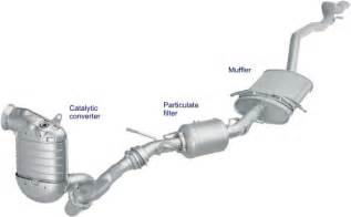 car exhaust system diagram cat engine diagram get free image about wiring diagram