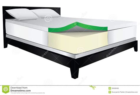 therapeutic bed bed therapeutic mattress stock photo image 36608460
